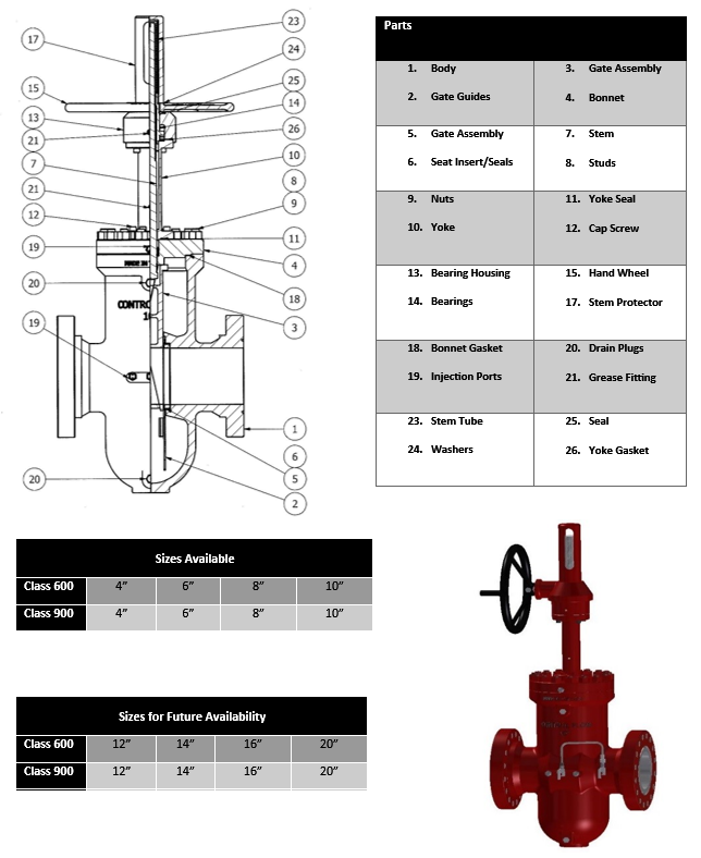 Control Flow Inc Pipeline Valves