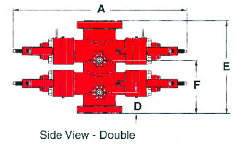CFI Type U Blowout Preventer Double Side View